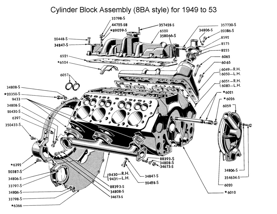 Automobile Golden Era on ford f150 thermostat location